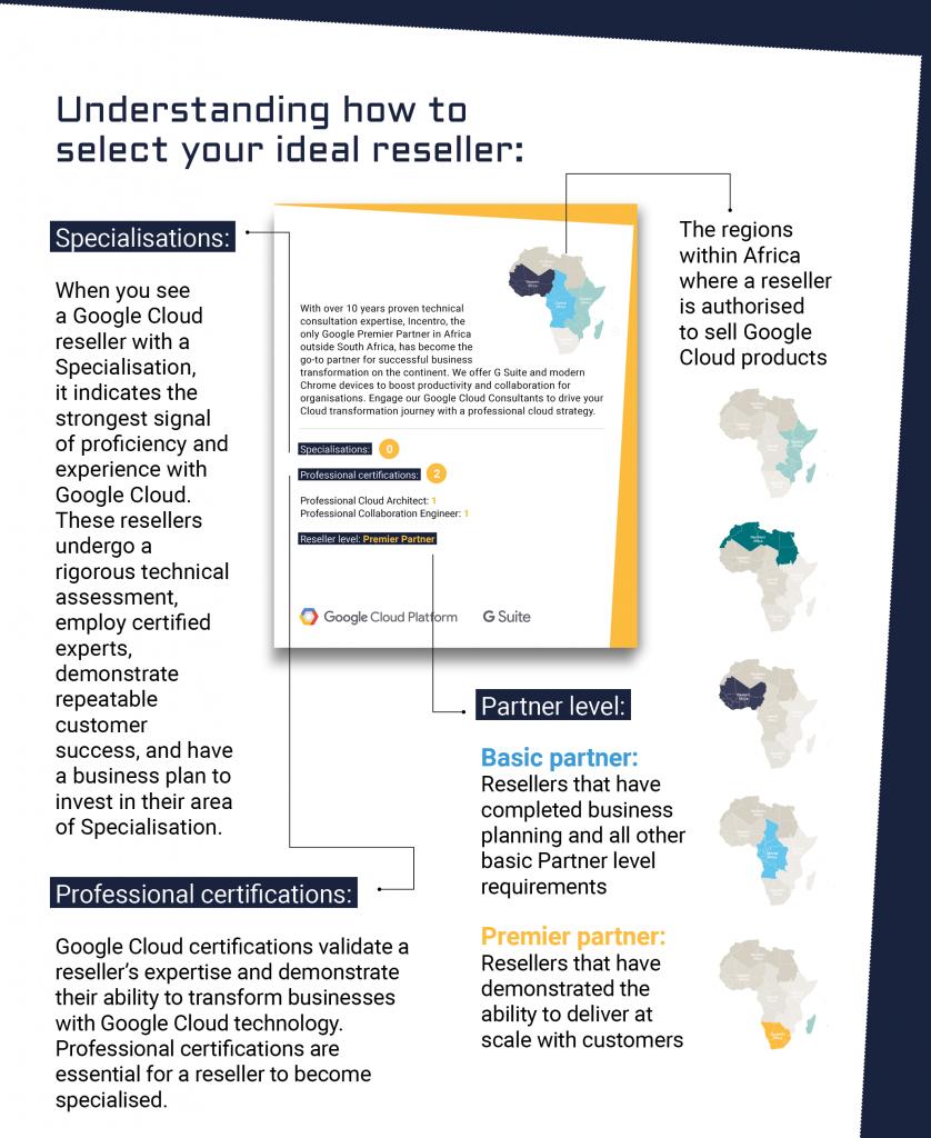 Find a Google Cloud Partner