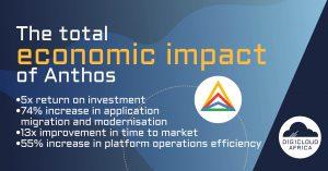 Economic impact of Anthos