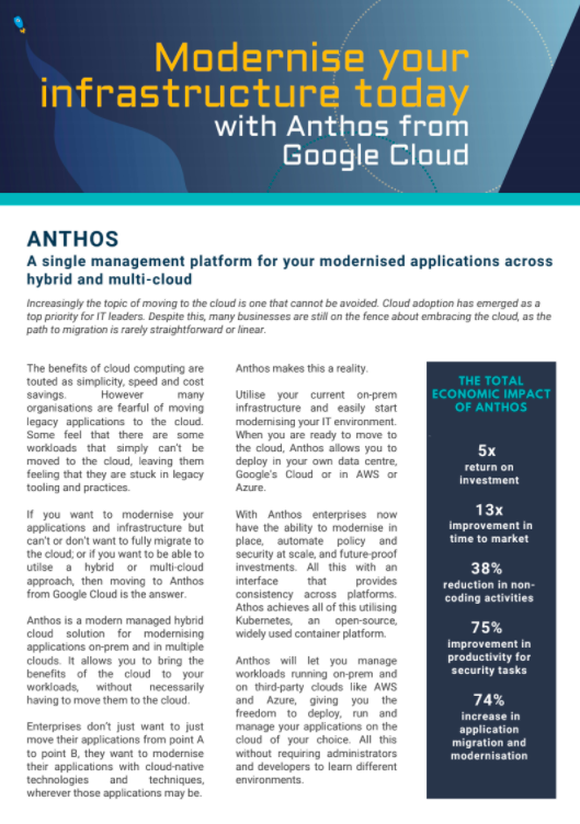 Articles: Anthos