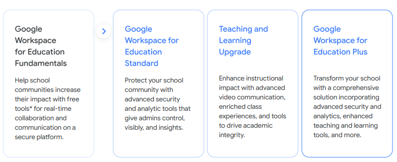 Google Workspace for Education products